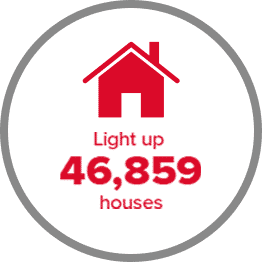 Light up 46,859 houses